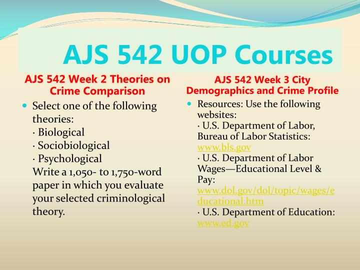 AJS 542 UOP