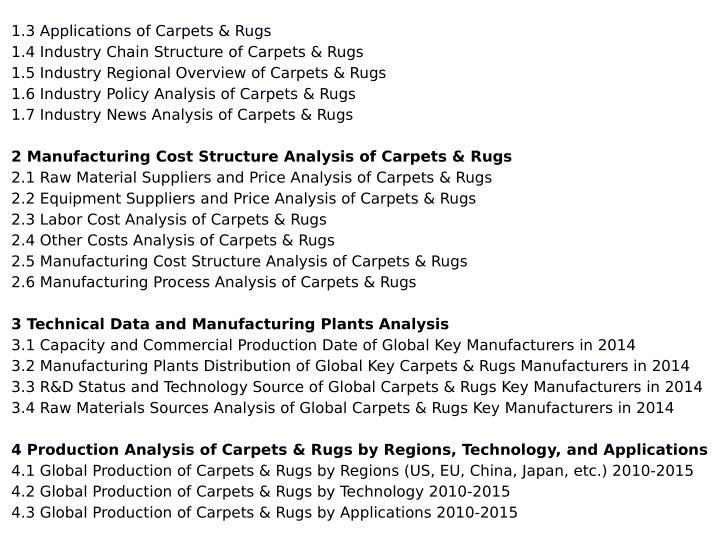 1.3 Applications of Carpets & Rugs