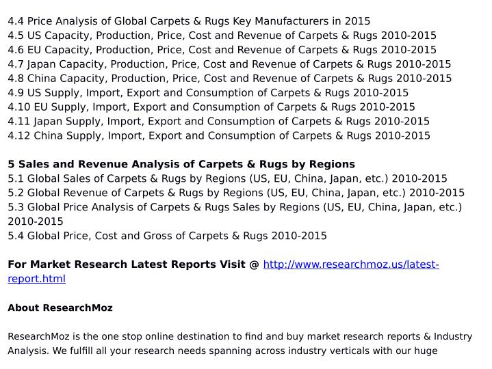 4.4 Price Analysis of Global Carpets & Rugs Key Manufacturers in 2015