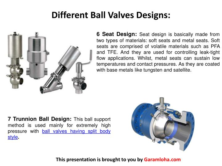 Different Ball Valves Designs: