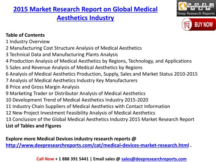 2015 Market Research Report on Global Medical Aesthetics Industry