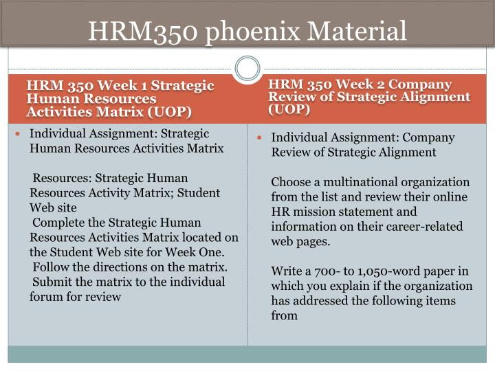 HRM350 phoenix Material
