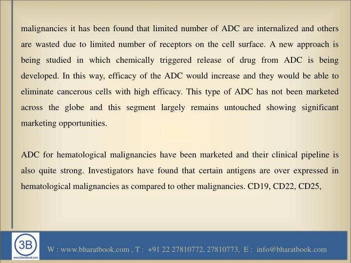 malignancies it has been found that limited number of ADC are internalized and others are wasted due to limited number of receptors on the cell surface. A new approach is being studied in which chemically triggered release of drug from ADC is being developed. In this way, efficacy of the ADC would increase and they would be able to eliminate cancerous cells with high efficacy. This type of ADC has not been marketed across the globe and this segment largely remains untouched showing significant marketing opportunities.