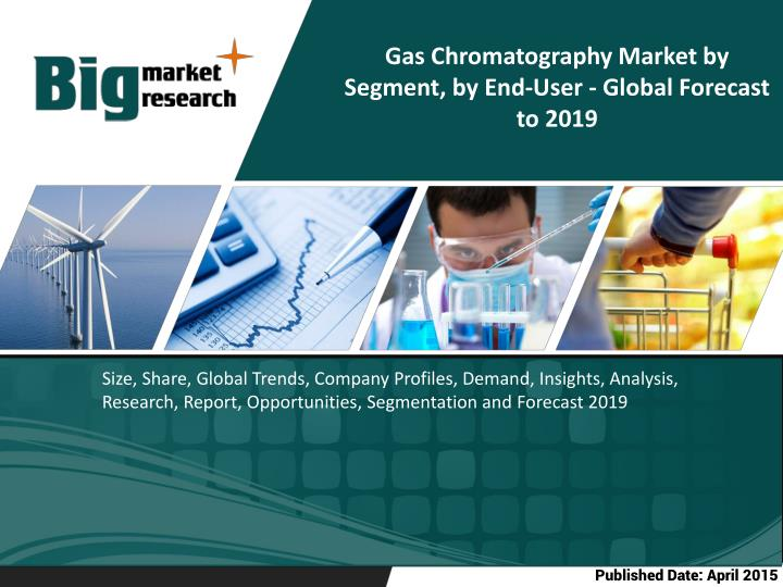 Gas Chromatography Market by