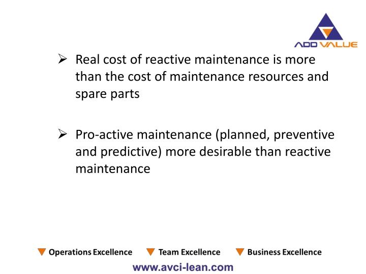 Real cost of reactive maintenance is more than the cost of maintenance resources and spare parts