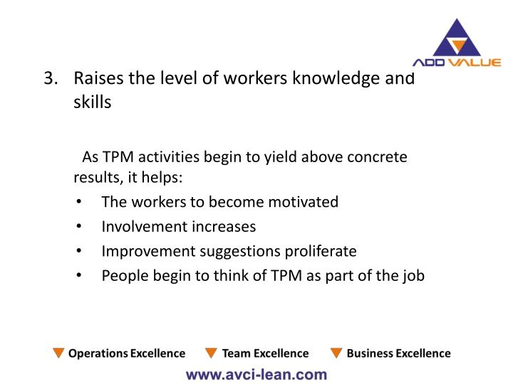 Raises the level of workers knowledge and skills