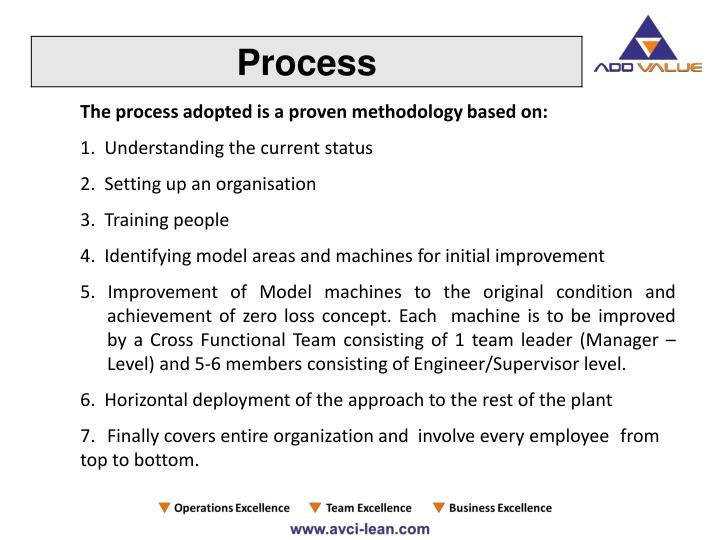 The process adopted is a proven methodology based on: