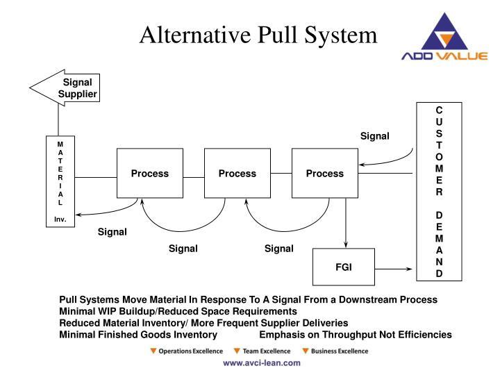 Alternative Pull System