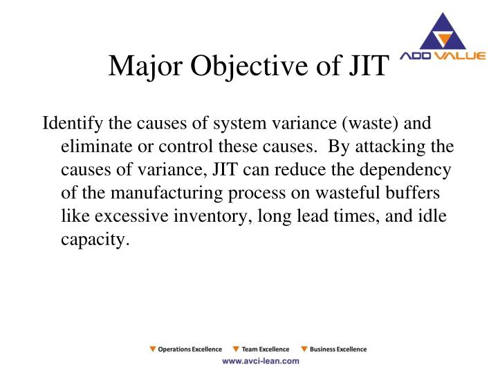 Major Objective of JIT