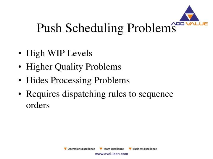 Push Scheduling Problems