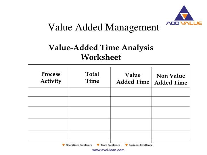 Value Added Management