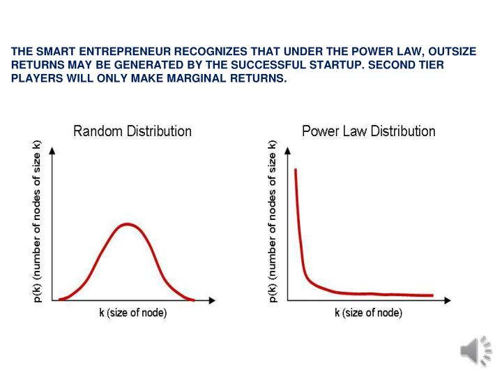 THE SMART ENTREPRENEUR RECOGNIZES THAT UNDER THE POWER LAW, OUTSIZE RETURNS MAY BE GENERATED BY THE SUCCESSFUL STARTUP. SECOND TIER PLAYERS WILL ONLY MAKE MARGINAL RETURNS