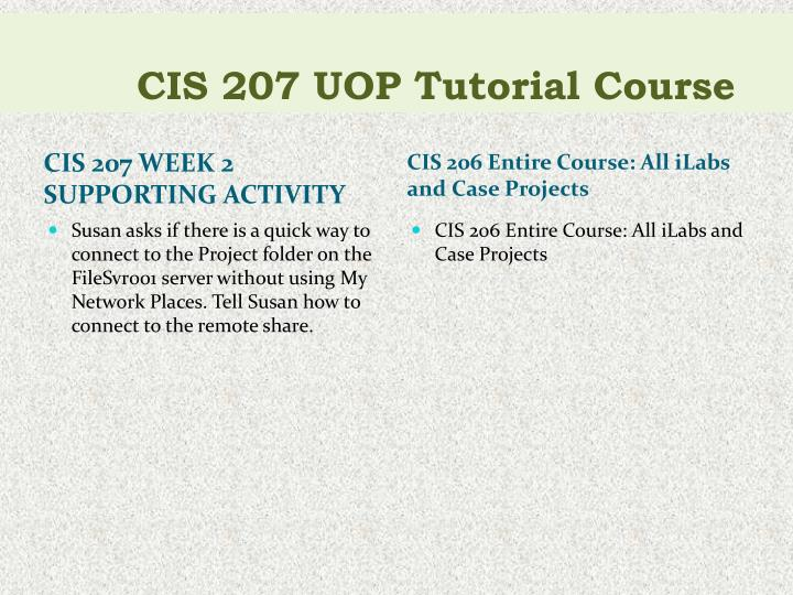 cis 207 Cis/207 week 1 individual: effect of systems on business word count for worksheet: 429 words tutorial includes a microsoft visio diagram and a table.