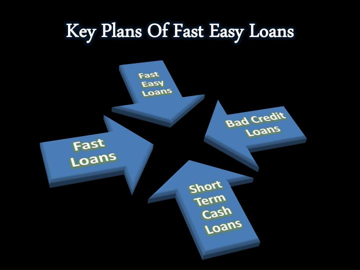 Key Plans Of Fast Easy Loans