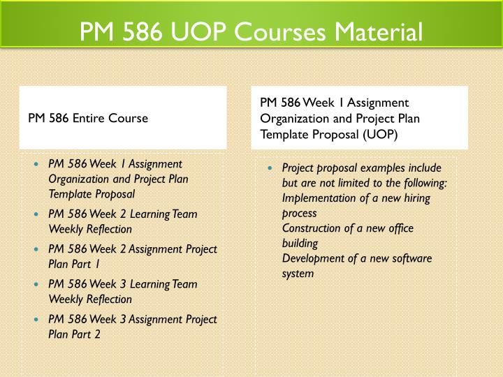 PM 586 UOP Courses