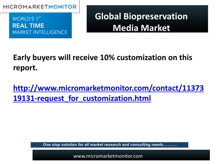 global biopreservation media market Biopreservation market size was valued at more than usd 3 billion in 2015 and will surpass usd 97 billion with 134% cagr from 2016 to 2024.