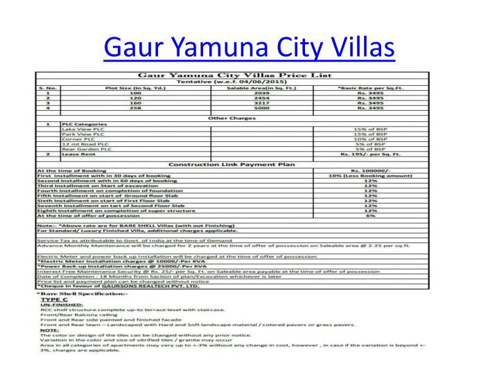 Gaur Yamuna City Villas