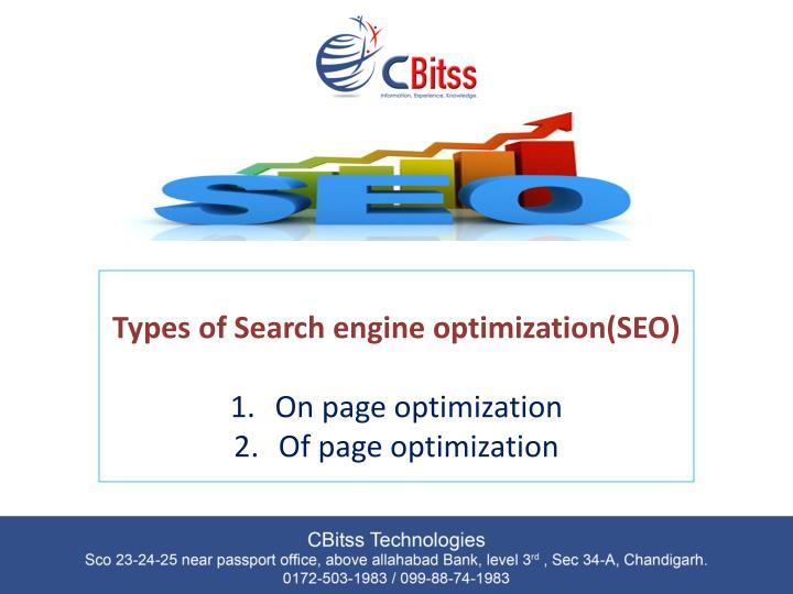 Types of Search engine optimization(SEO)