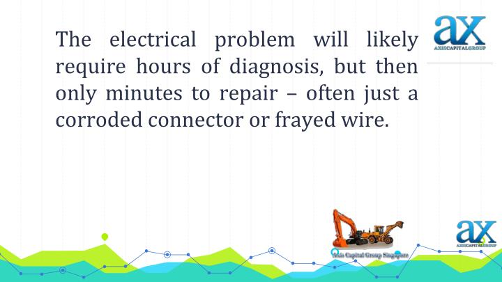 The electrical problem will likely require hours of diagnosis, but then only minutes to repair – often just a corroded connector or frayed wire.