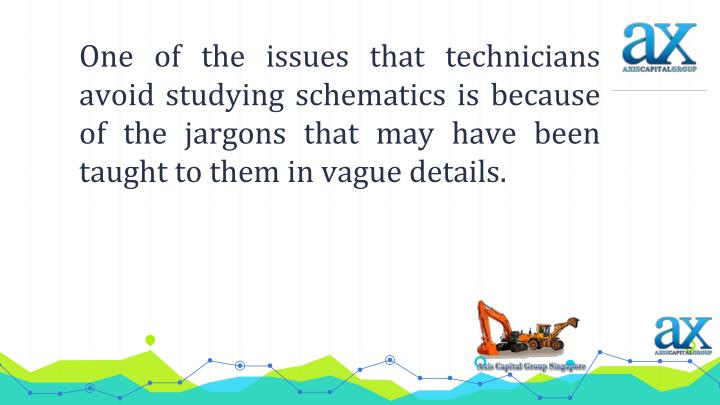 One of the issues that technicians avoid studying schematics is because of the jargons that may have been taught to them in vague details.