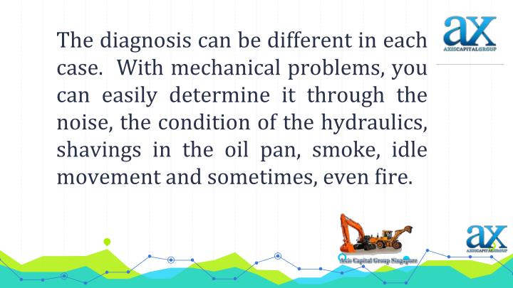 The diagnosis can be different in each case.  With mechanical problems, you can easily determine it through the noise, the condition of the hydraulics, shavings in the oil pan, smoke, idle movement and sometimes, even fire.