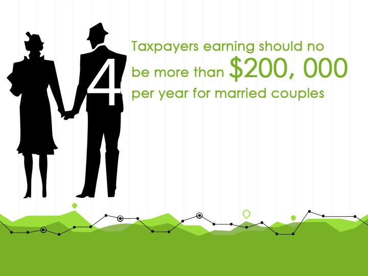 axpayers earning should not be more than $200, 000 per year for married couples,