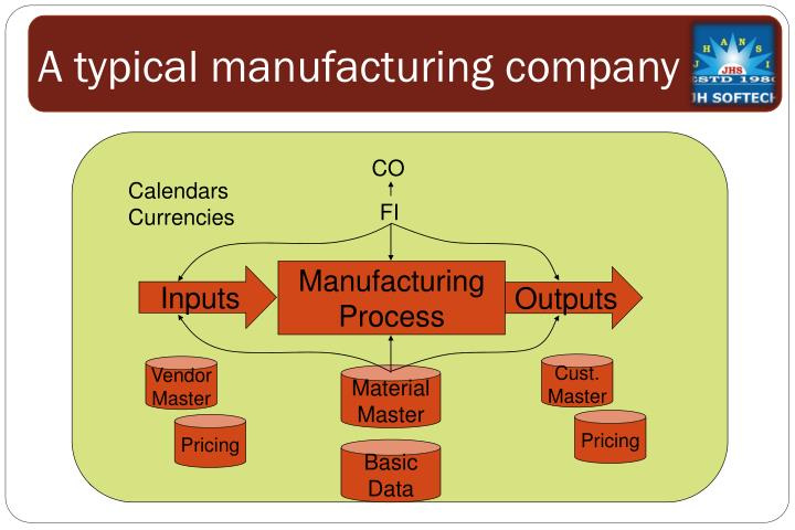 A typical manufacturing company