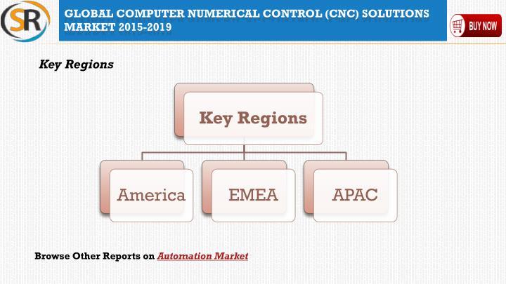 Global Computer