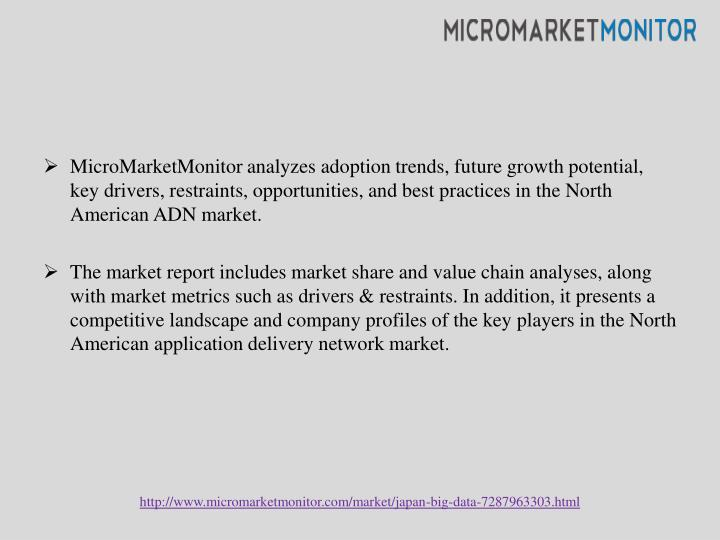 MicroMarketMonitor