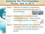 analyzing the five competitive forces how to do it