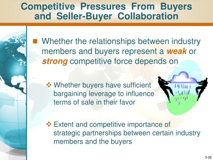 Competitive  Pressures  From  Buyers
