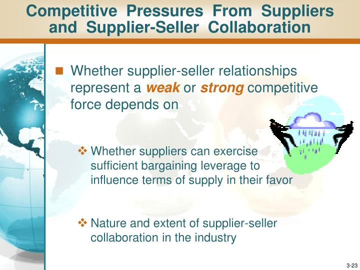 Competitive  Pressures  From  Suppliers
