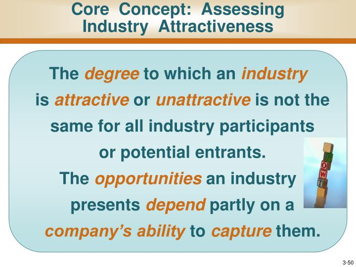 Core  Concept:  Assessing