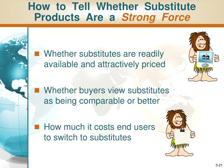 How  to  Tell  Whether  Substitute