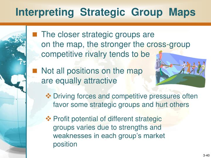 Interpreting  Strategic  Group  Maps