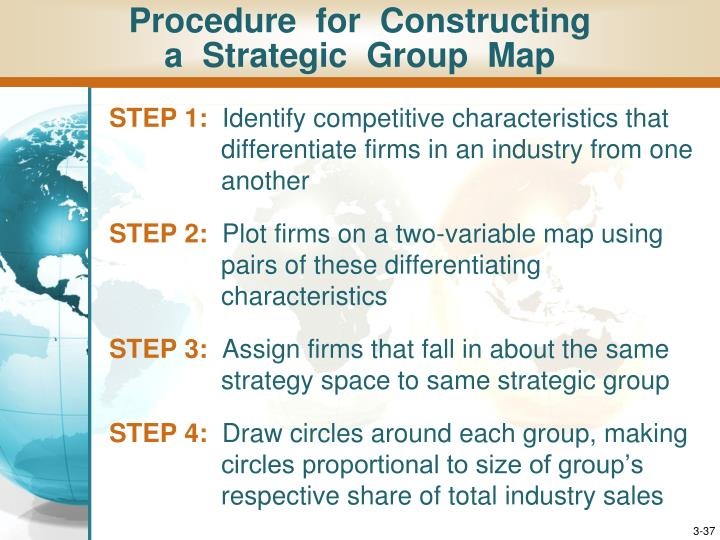 Procedure  for  Constructing
