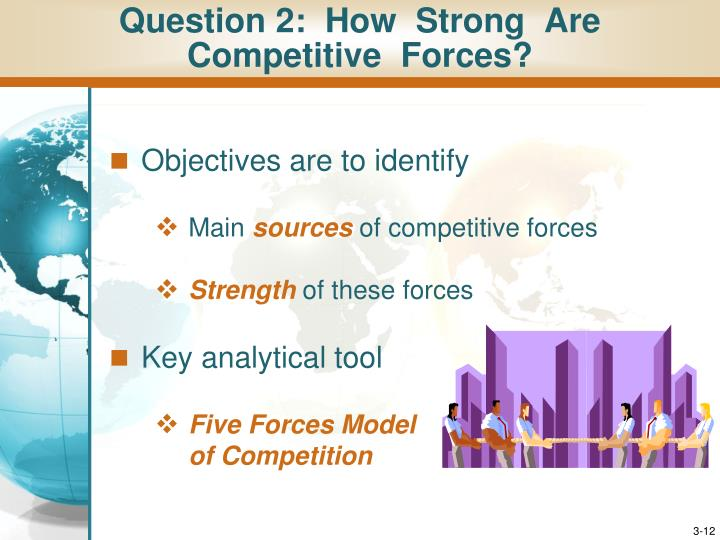 Question 2:  How  Strong  Are  Competitive  Forces?