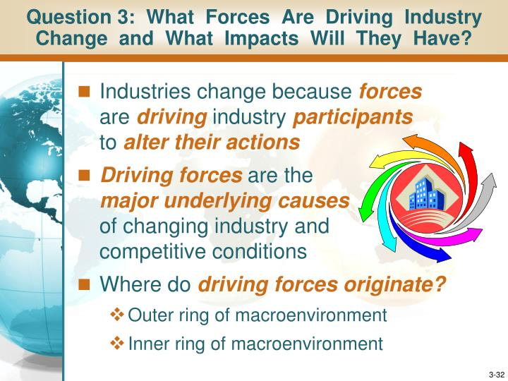 Question 3:  What  Forces  Are  Driving  Industry  Change  and  What  Impacts  Will  They  Have?