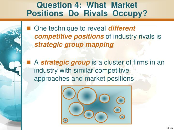 Question 4:  What  Market