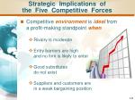 strategic implications of the five competitive forces1