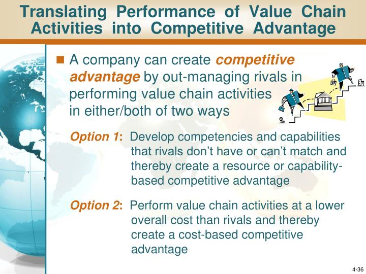 value chain and competitive advantage of If your organization wants to create competitive advantages through its supply  chains, collaboration is crucial, according to new research from.
