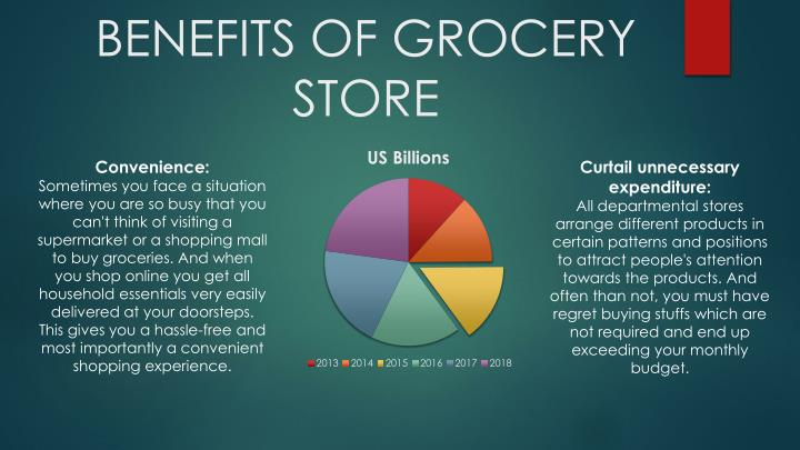 BENEFITS OF GROCERY