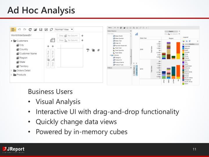 Ad Hoc Analysis