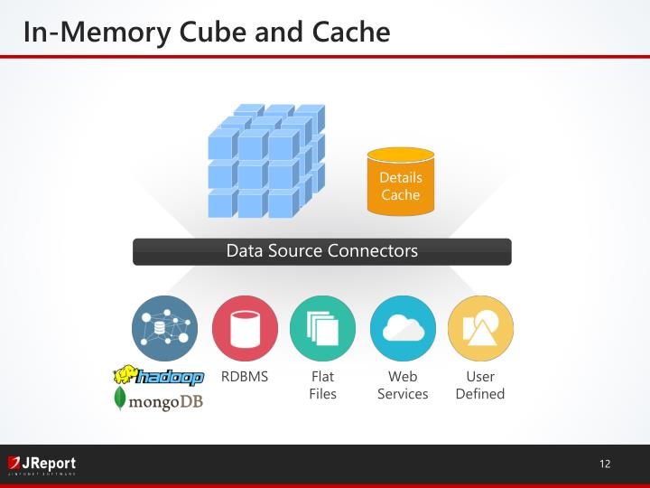 In-Memory Cube and Cache