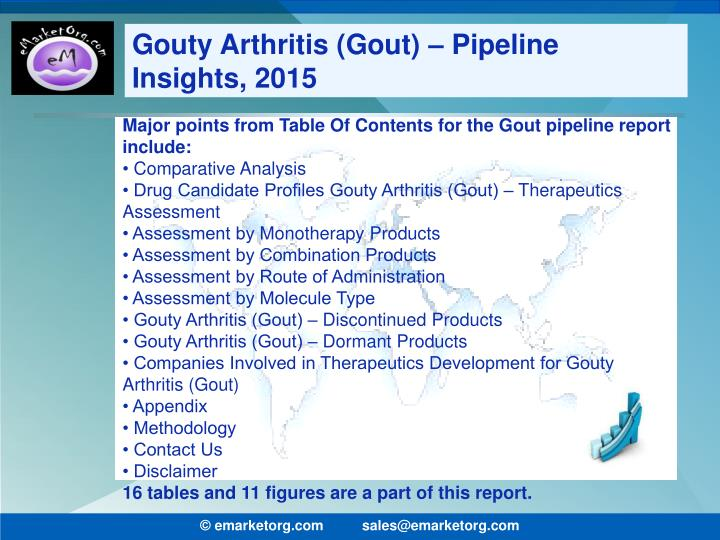 Gout And Rheumatoid Arthritis Ppt Reduce Uric Acid By Exercise - Gout prevalence map us