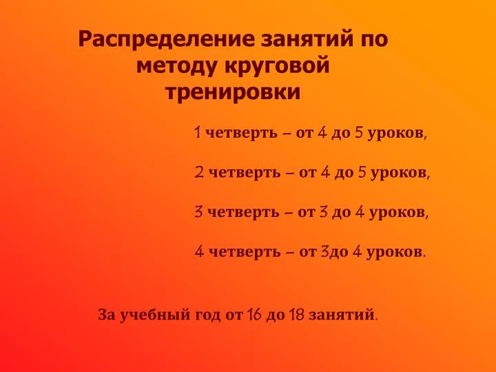 Распределение занятий по методу круговой тренировки