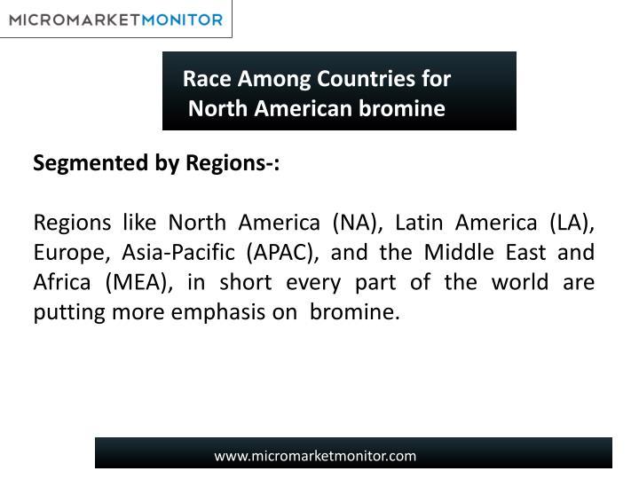 Race Among Countries for