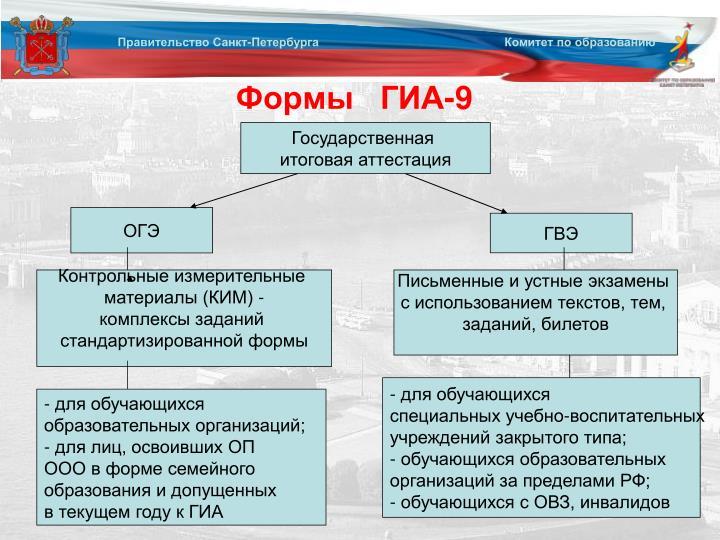 Формы   ГИА-9