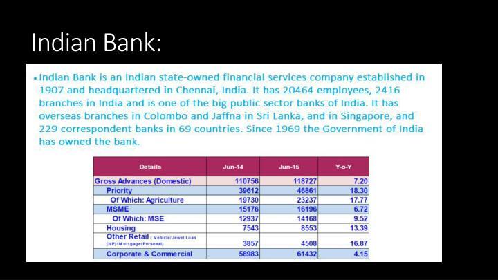 Indian Bank: