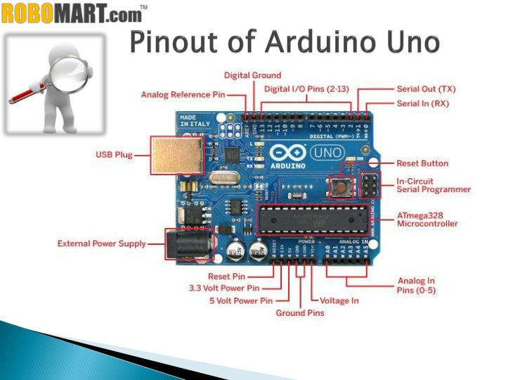 Ppt buy arduino board in delhi by robomart powerpoint